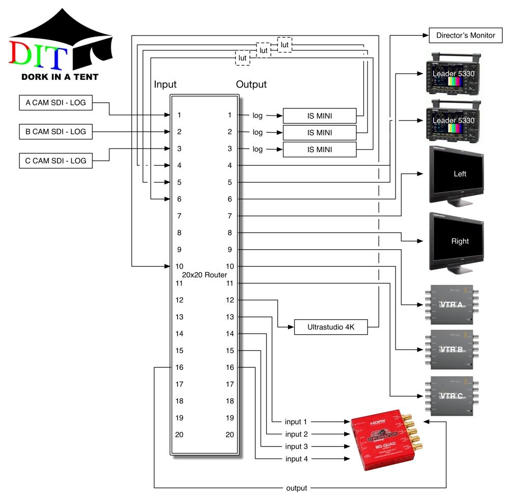 DIT workflow chart.jpg